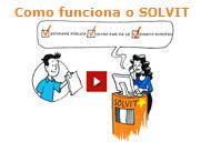 Como funciona o SOLVIT