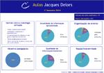 Infografia - 1º semestre 2014