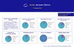 Infografia - 2º semestre 2014